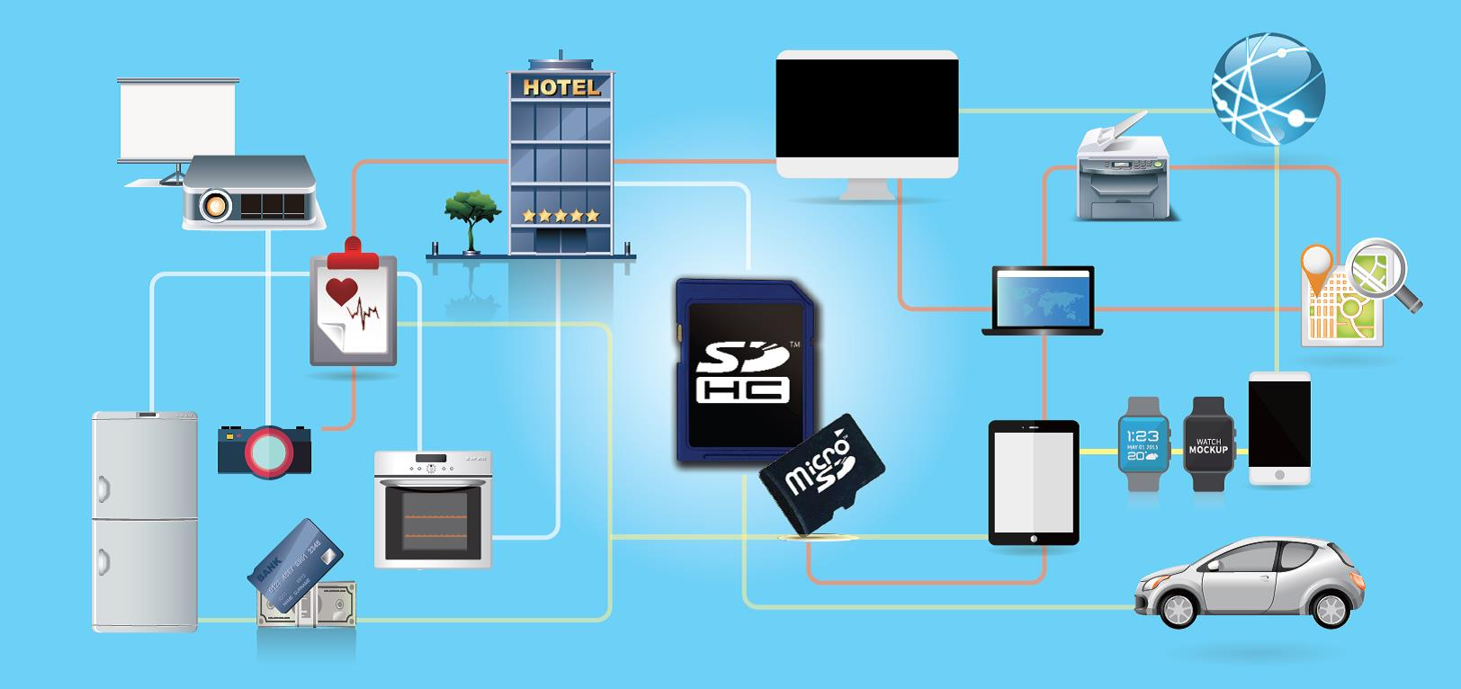 The Next Frontier: New Applications for SD Memory Cards