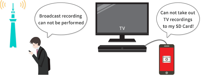 For a host using the SD-Video specification