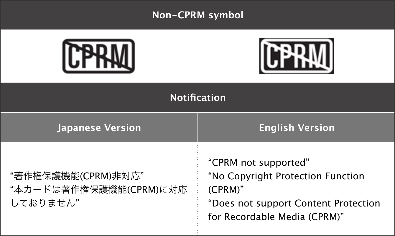 Non-CPRM symbol, notification and their location rule (from Logo Guideline V6.1)