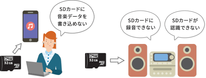 For a host using the SD-Audio specification